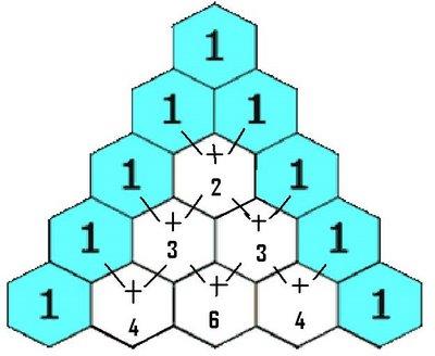 Pascal Triangle Gambling Patterns Gambling Help Enchanting Pascal Triangle Patterns